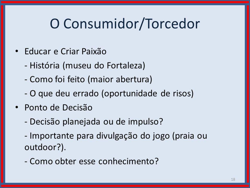 Wilson Bastos O Consumidor/Torcedor Educar e Criar Paixão - História (museu do Fortaleza) - Como foi feito (maior abertura) - O que deu errado (oportu