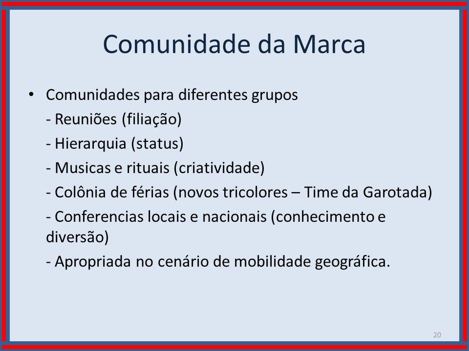 Wilson Bastos Comunidade da Marca Comunidades para diferentes grupos - Reuniões (filiação) - Hierarquia (status) - Musicas e rituais (criatividade) -
