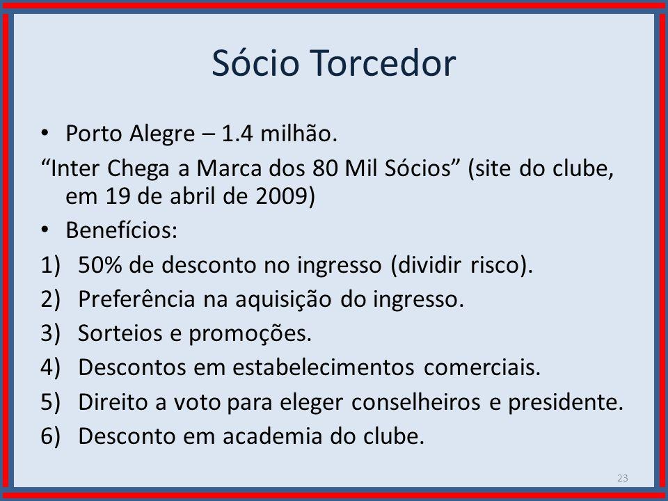 Wilson Bastos Sócio Torcedor Porto Alegre – 1.4 milhão. Inter Chega a Marca dos 80 Mil Sócios (site do clube, em 19 de abril de 2009) Benefícios: 1)50