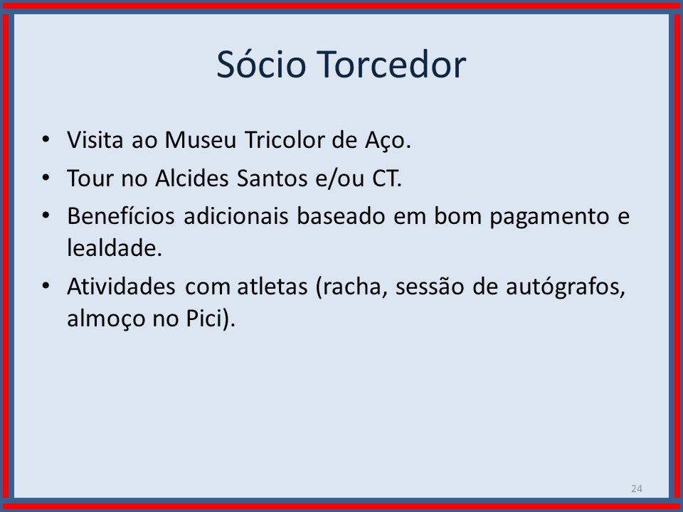 Wilson Bastos Sócio Torcedor Visita ao Museu Tricolor de Aço. Tour no Alcides Santos e/ou CT. Benefícios adicionais baseado em bom pagamento e lealdad