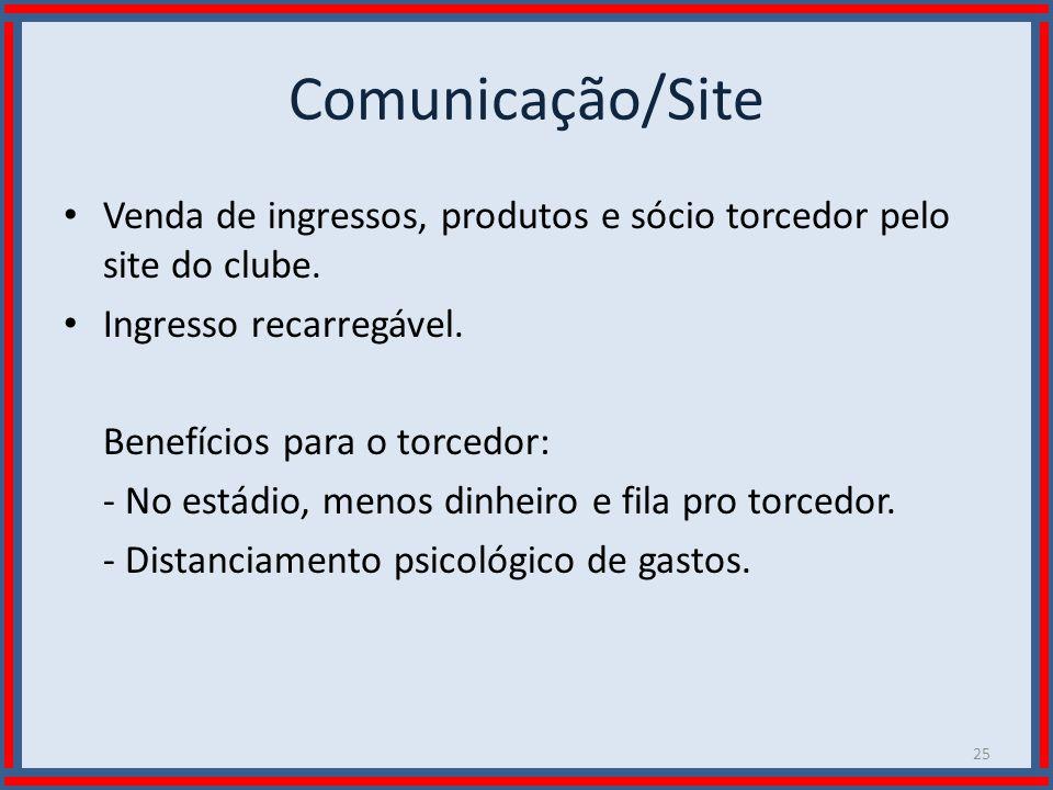 Wilson Bastos Comunicação/Site Venda de ingressos, produtos e sócio torcedor pelo site do clube. Ingresso recarregável. Benefícios para o torcedor: -