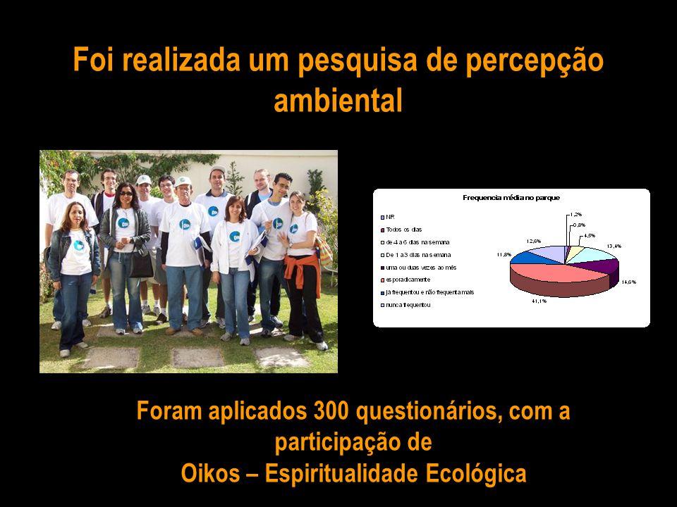 Foi realizada um pesquisa de percepção ambiental Foram aplicados 300 questionários, com a participação de Oikos – Espiritualidade Ecológica