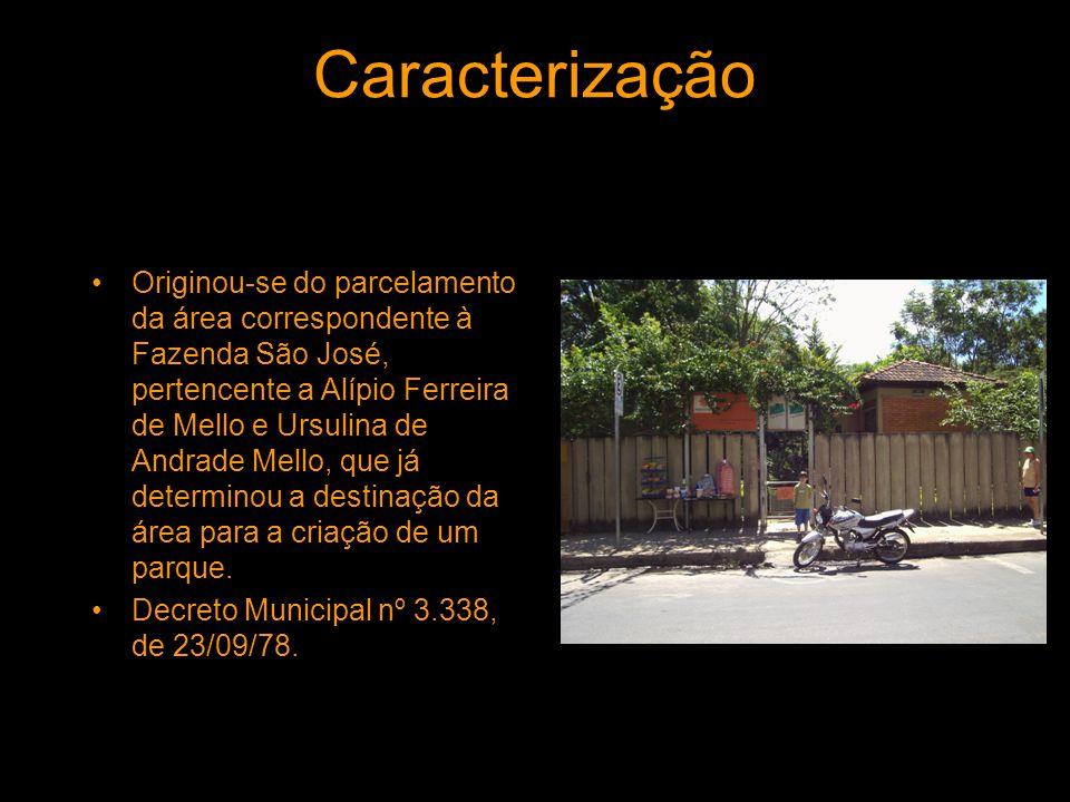 Caracterização Originou-se do parcelamento da área correspondente à Fazenda São José, pertencente a Alípio Ferreira de Mello e Ursulina de Andrade Mel
