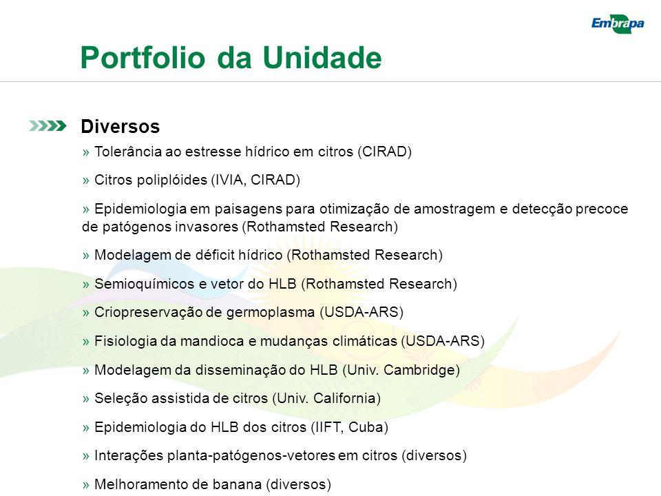 Portfolio da Unidade Diversos » Tolerância ao estresse hídrico em citros (CIRAD) » Citros poliplóides (IVIA, CIRAD) » Epidemiologia em paisagens para otimização de amostragem e detecção precoce de patógenos invasores (Rothamsted Research) » Modelagem de déficit hídrico (Rothamsted Research) » Semioquímicos e vetor do HLB (Rothamsted Research) » Criopreservação de germoplasma (USDA-ARS) » Fisiologia da mandioca e mudanças climáticas (USDA-ARS) » Modelagem da disseminação do HLB (Univ.