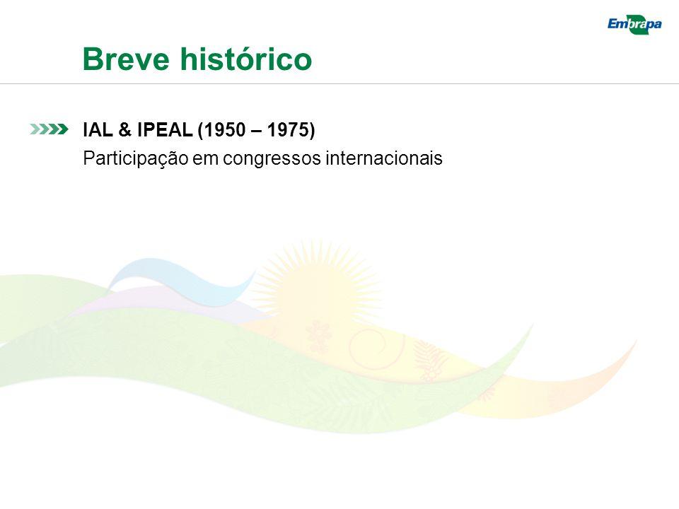 Breve histórico IAL & IPEAL (1950 – 1975) Participação em congressos internacionais