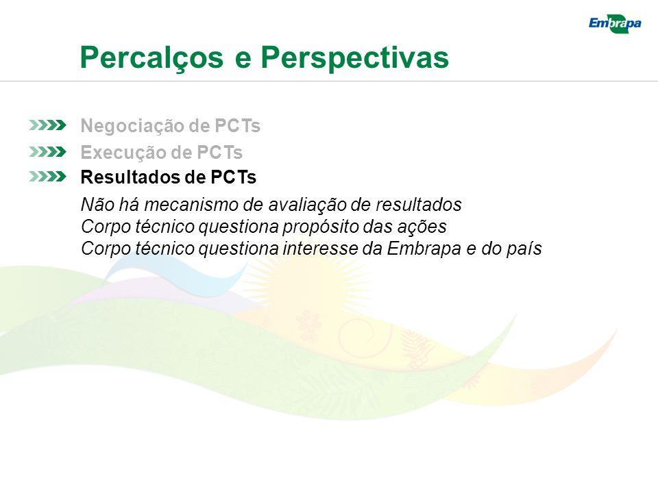 Percalços e Perspectivas Negociação de PCTs Resultados de PCTs Não há mecanismo de avaliação de resultados Corpo técnico questiona propósito das ações Corpo técnico questiona interesse da Embrapa e do país Execução de PCTs