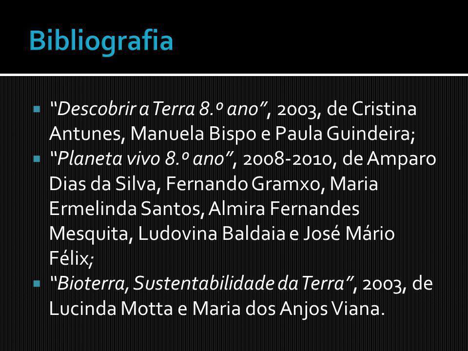 Descobrir a Terra 8.º ano, 2003, de Cristina Antunes, Manuela Bispo e Paula Guindeira; Planeta vivo 8.º ano, 2008-2010, de Amparo Dias da Silva, Ferna