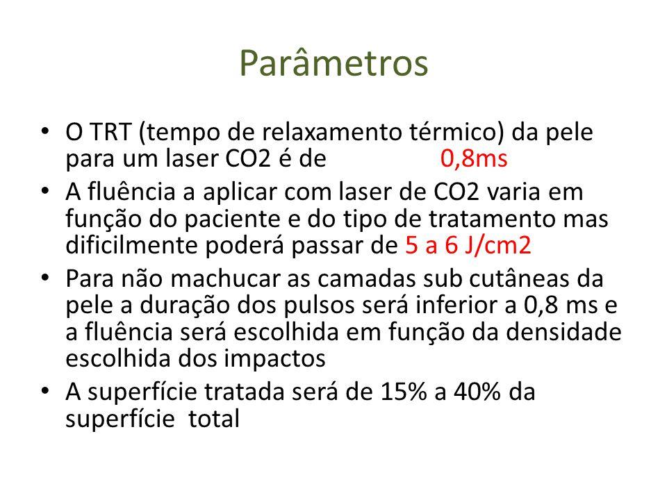 Parâmetros O TRT (tempo de relaxamento térmico) da pele para um laser CO2 é de 0,8ms A fluência a aplicar com laser de CO2 varia em função do paciente