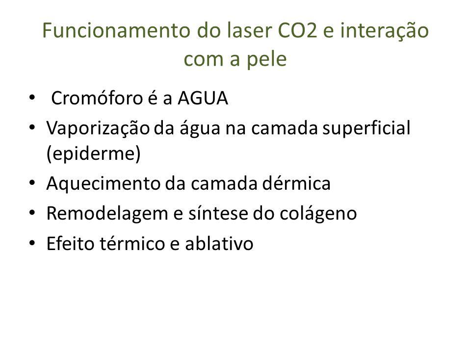 Funcionamento do laser CO2 e interação com a pele Cromóforo é a AGUA Vaporização da água na camada superficial (epiderme) Aquecimento da camada dérmic