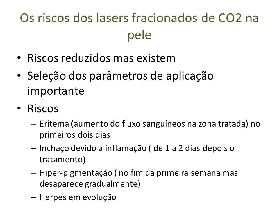 Os riscos dos lasers fracionados de CO2 na pele Riscos reduzidos mas existem Seleção dos parâmetros de aplicação importante Riscos – Eritema (aumento