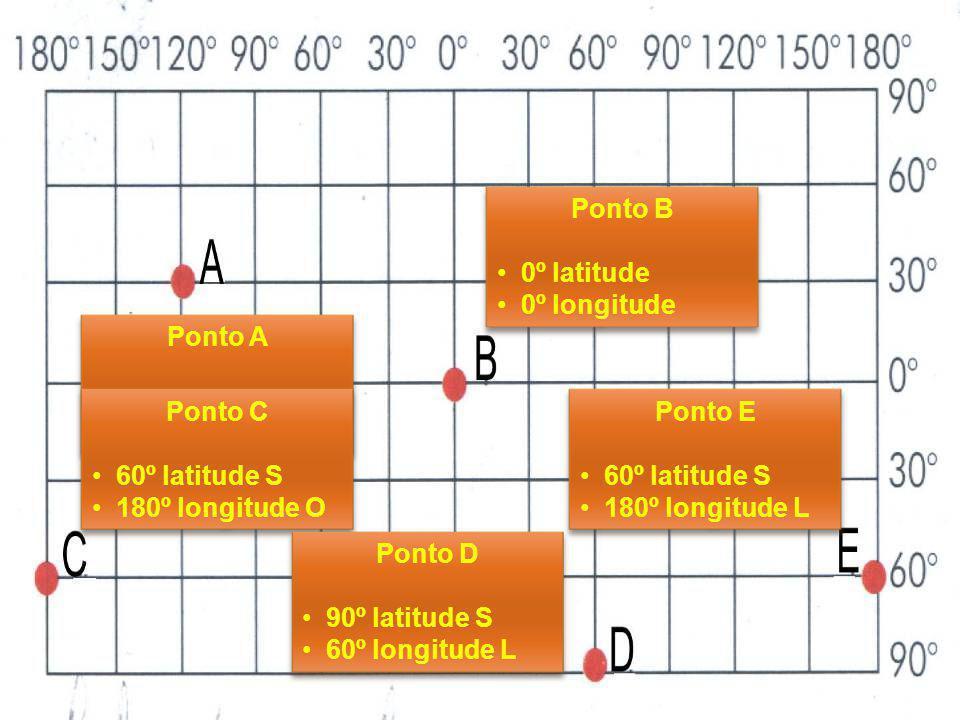 Ponto B 0º latitude 0º longitude Ponto A 30º latitude N 120º longitude O Ponto C 60º latitude S 180º longitude O Ponto D 90º latitude S 60º longitude L Ponto E 60º latitude S 180º longitude L