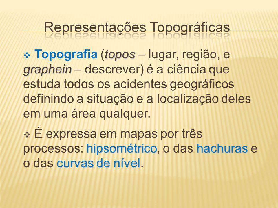 topos graphein Topografia (topos – lugar, região, e graphein – descrever) é a ciência que estuda todos os acidentes geográficos definindo a situação e a localização deles em uma área qualquer.