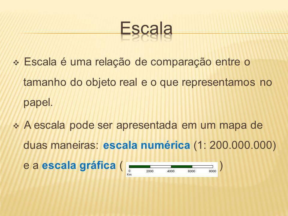 Escala é uma relação de comparação entre o tamanho do objeto real e o que representamos no papel.
