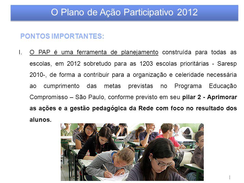 | O Plano de Ação Participativo 2012 PONTOS IMPORTANTES: I.O PAP é uma ferramenta de planejamento construída para todas as escolas, em 2012 sobretudo