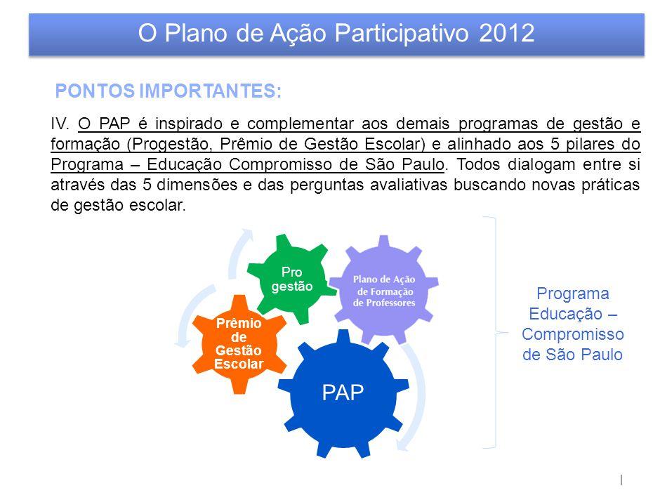 | O Plano de Ação Participativo 2012 PONTOS IMPORTANTES: IV. O PAP é inspirado e complementar aos demais programas de gestão e formação (Progestão, Pr