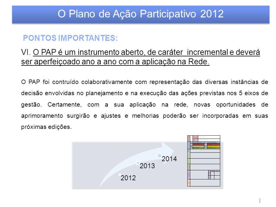 | O Plano de Ação Participativo 2012 PONTOS IMPORTANTES: VI. O PAP é um instrumento aberto, de caráter incremental e deverá ser aperfeiçoado ano a ano