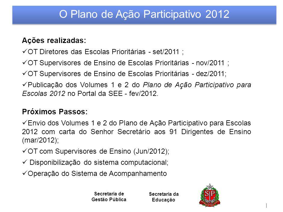 | Ações realizadas: OT Diretores das Escolas Prioritárias - set/2011 ; OT Supervisores de Ensino de Escolas Prioritárias - nov/2011 ; OT Supervisores