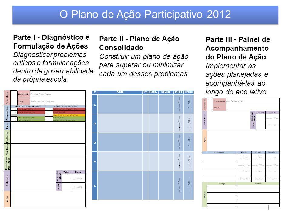 | Parte I - Diagnóstico e Formulação de Ações: Diagnosticar problemas críticos e formular ações dentro da governabilidade da própria escola Parte II -