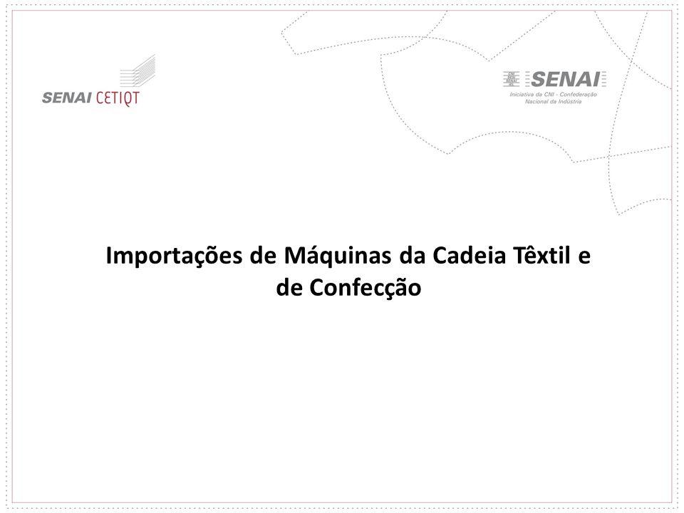 Importações de Máquinas da Cadeia Têxtil e de Confecção