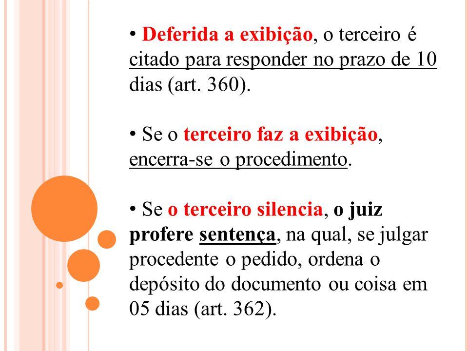 Deferida a exibição, o terceiro é citado para responder no prazo de 10 dias (art. 360). Se o terceiro faz a exibição, encerra-se o procedimento. Se o