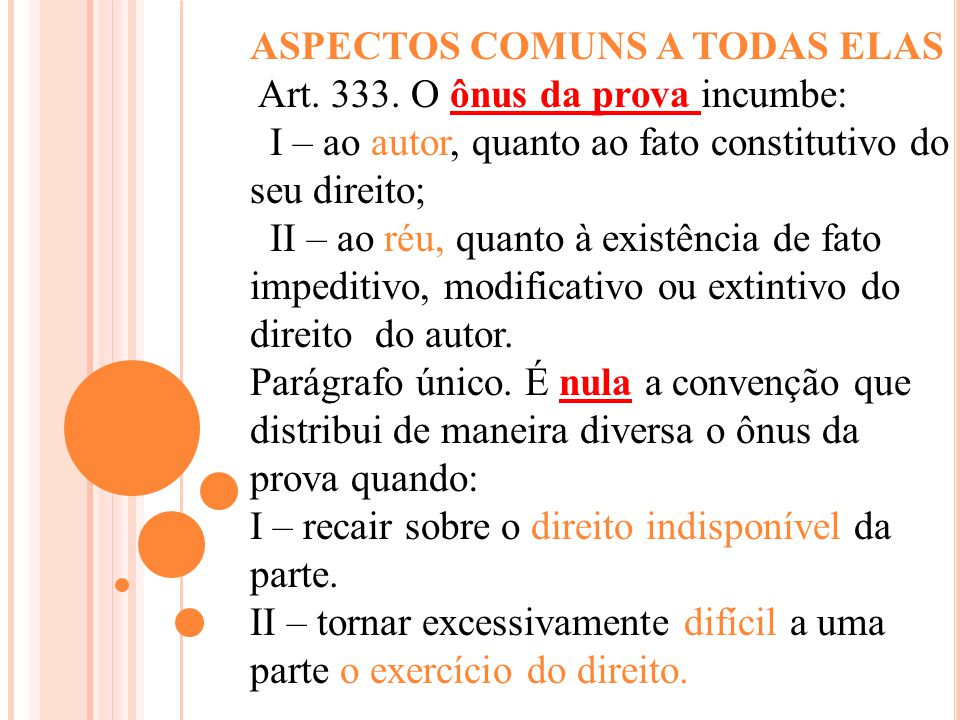 ASPECTOS COMUNS A TODAS ELAS Art. 333. O ônus da prova incumbe: I – ao autor, quanto ao fato constitutivo do seu direito; II – ao réu, quanto à existê