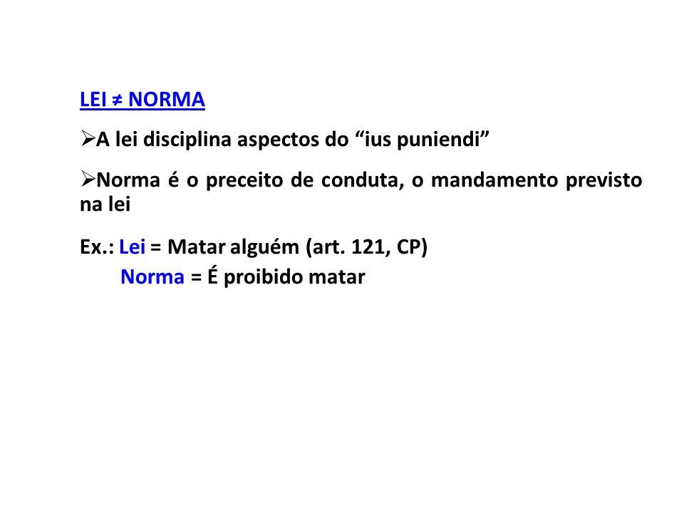LEI NORMA A lei disciplina aspectos do ius puniendi Norma é o preceito de conduta, o mandamento previsto na lei Ex.: Lei = Matar alguém (art. 121, CP)