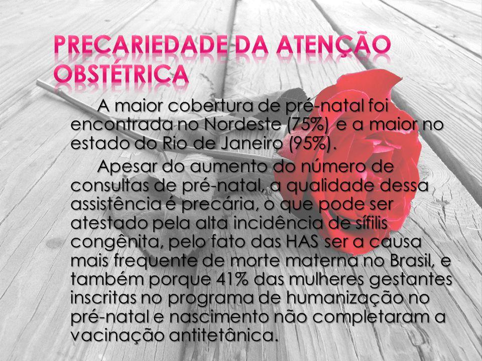 A maior cobertura de pré-natal foi encontrada no Nordeste (75%) e a maior no estado do Rio de Janeiro (95%). Apesar do aumento do número de consultas