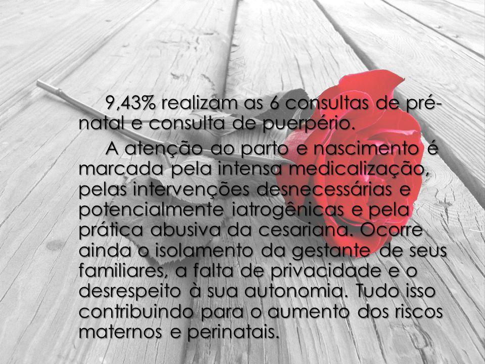 9,43% realizam as 6 consultas de pré- natal e consulta de puerpério. A atenção ao parto e nascimento é marcada pela intensa medicalização, pelas inter