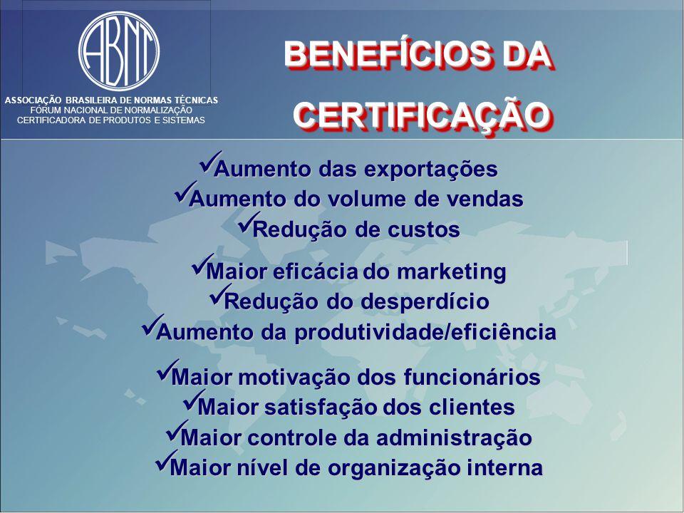 ASSOCIAÇÃO BRASILEIRA DE NORMAS TÉCNICAS FÓRUM NACIONAL DE NORMALIZAÇÃO CERTIFICADORA DE PRODUTOS E SISTEMAS BENEFÍCIOS DA CERTIFICAÇÃO CERTIFICAÇÃO BENEFÍCIOS DA CERTIFICAÇÃO CERTIFICAÇÃO Aumento das exportações Aumento das exportações Aumento do volume de vendas Aumento do volume de vendas Redução de custos Redução de custos Maior eficácia do marketing Maior eficácia do marketing Redução do desperdício Redução do desperdício Aumento da produtividade/eficiência Aumento da produtividade/eficiência Maior motivação dos funcionários Maior motivação dos funcionários Maior satisfação dos clientes Maior satisfação dos clientes Maior controle da administração Maior controle da administração Maior nível de organização interna Maior nível de organização interna