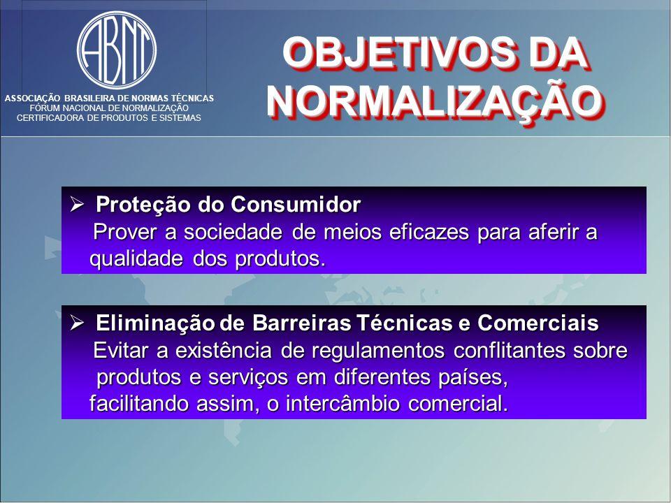 ASSOCIAÇÃO BRASILEIRA DE NORMAS TÉCNICAS FÓRUM NACIONAL DE NORMALIZAÇÃO CERTIFICADORA DE PRODUTOS E SISTEMAS Eliminação de Barreiras Técnicas e Comerc