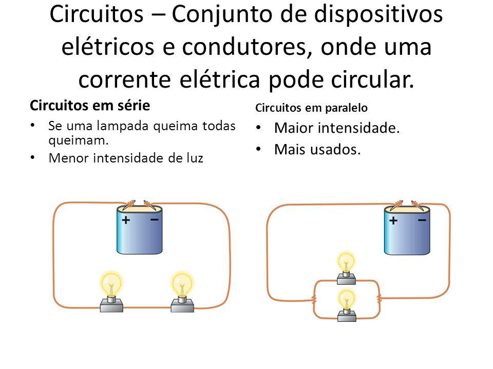 Circuitos – Conjunto de dispositivos elétricos e condutores, onde uma corrente elétrica pode circular. Circuitos em série Se uma lampada queima todas