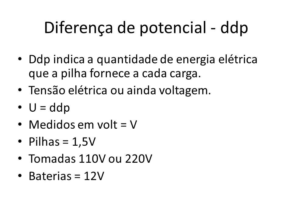 Diferença de potencial - ddp Ddp indica a quantidade de energia elétrica que a pilha fornece a cada carga. Tensão elétrica ou ainda voltagem. U = ddp
