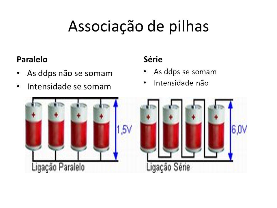 Associação de pilhas Paralelo As ddps não se somam Intensidade se somam Série As ddps se somam Intensidade não
