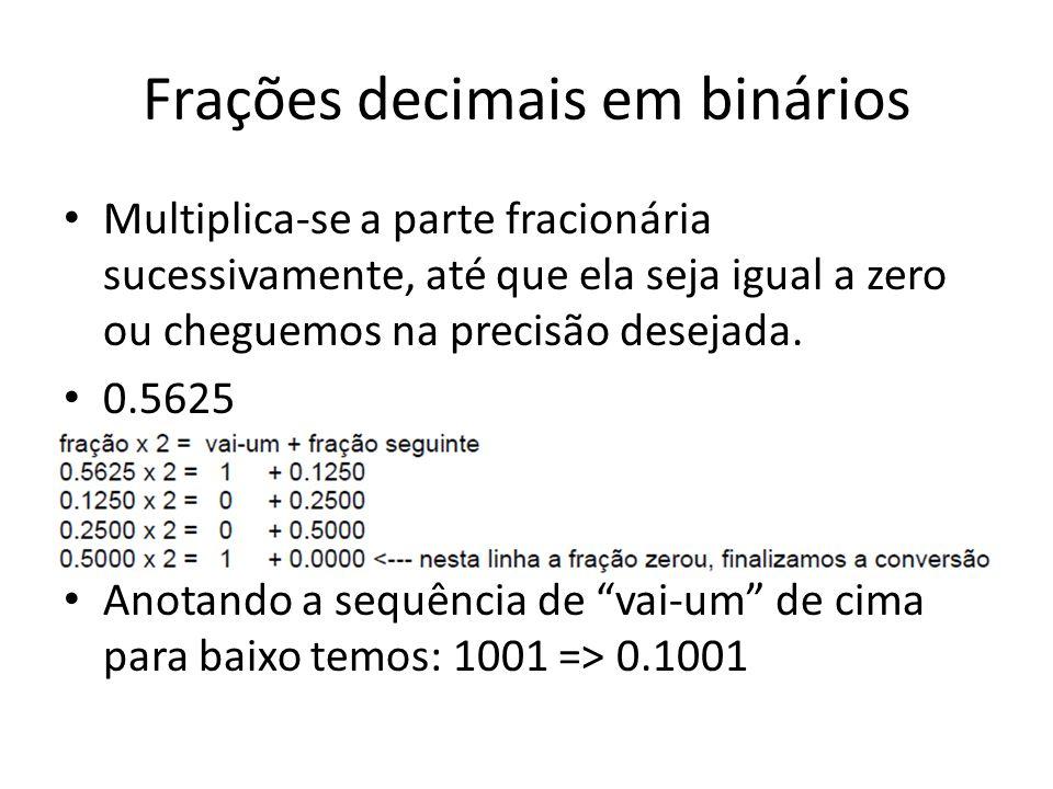 Frações decimais em binários No entanto, é mais comum nunca zerarmos a fração seguinte da multiplicação.