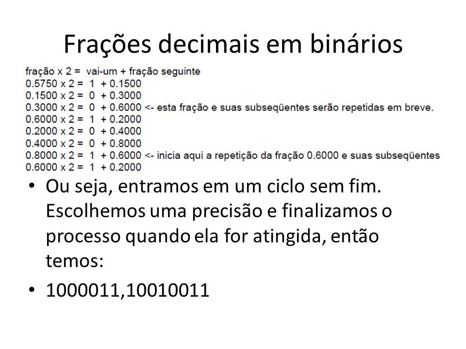 Divisão com Binários É uma operação similar a realizada com os números decimais.