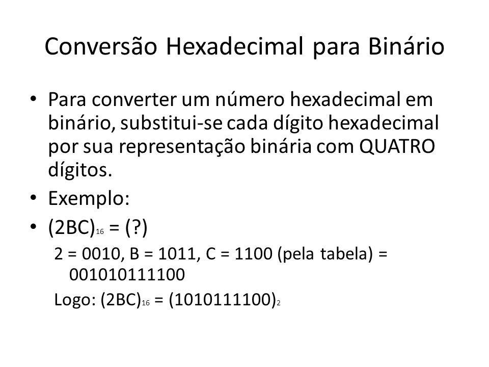 Conversão Octal para Binário É semelhante a forma de conversão hexadecimal.