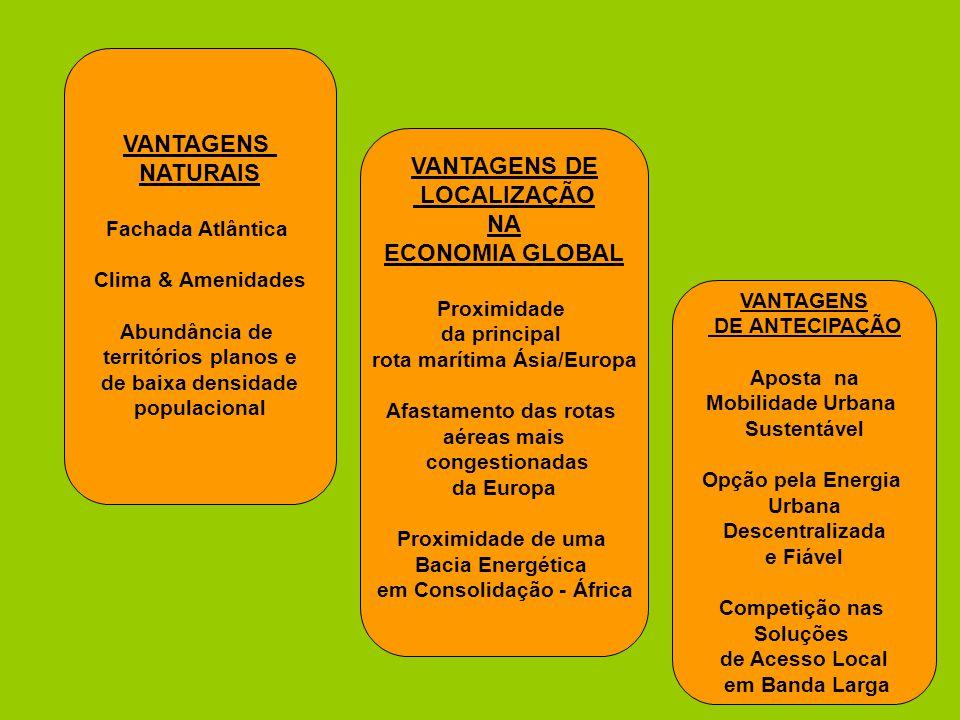 VANTAGENS NATURAIS Fachada Atlântica Clima & Amenidades Abundância de territórios planos e de baixa densidade populacional VANTAGENS DE LOCALIZAÇÃO NA