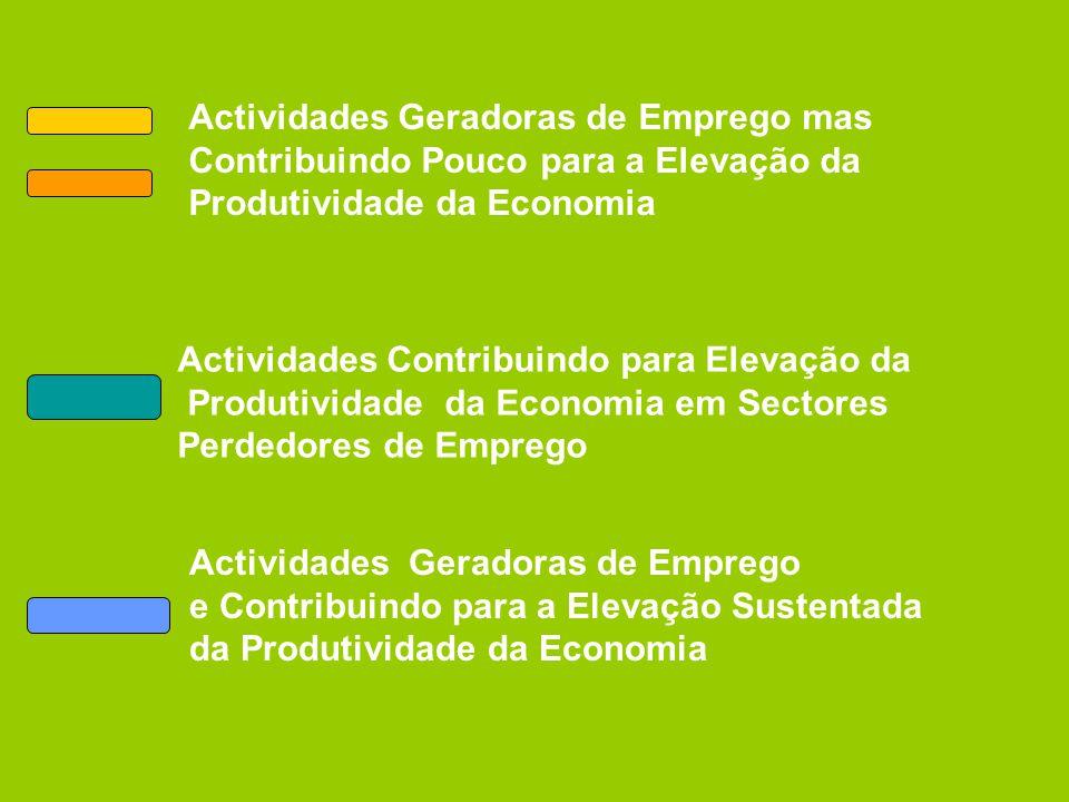 Actividades Geradoras de Emprego e Contribuindo para a Elevação Sustentada da Produtividade da Economia Actividades Geradoras de Emprego mas Contribuindo Pouco para a Elevação da Produtividade da Economia Actividades Contribuindo para Elevação da Produtividade da Economia em Sectores Perdedores de Emprego