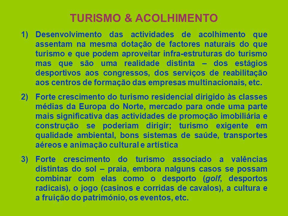 TURISMO & ACOLHIMENTO 1)Desenvolvimento das actividades de acolhimento que assentam na mesma dotação de factores naturais do que turismo e que podem a