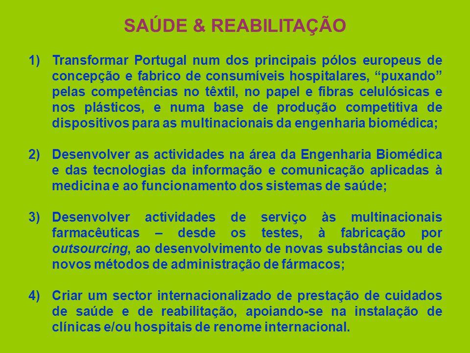 SAÚDE & REABILITAÇÃO 1)Transformar Portugal num dos principais pólos europeus de concepção e fabrico de consumíveis hospitalares, puxando pelas competências no têxtil, no papel e fibras celulósicas e nos plásticos, e numa base de produção competitiva de dispositivos para as multinacionais da engenharia biomédica; 2)Desenvolver as actividades na área da Engenharia Biomédica e das tecnologias da informação e comunicação aplicadas à medicina e ao funcionamento dos sistemas de saúde; 3)Desenvolver actividades de serviço às multinacionais farmacêuticas – desde os testes, à fabricação por outsourcing, ao desenvolvimento de novas substâncias ou de novos métodos de administração de fármacos; 4)Criar um sector internacionalizado de prestação de cuidados de saúde e de reabilitação, apoiando-se na instalação de clínicas e/ou hospitais de renome internacional.
