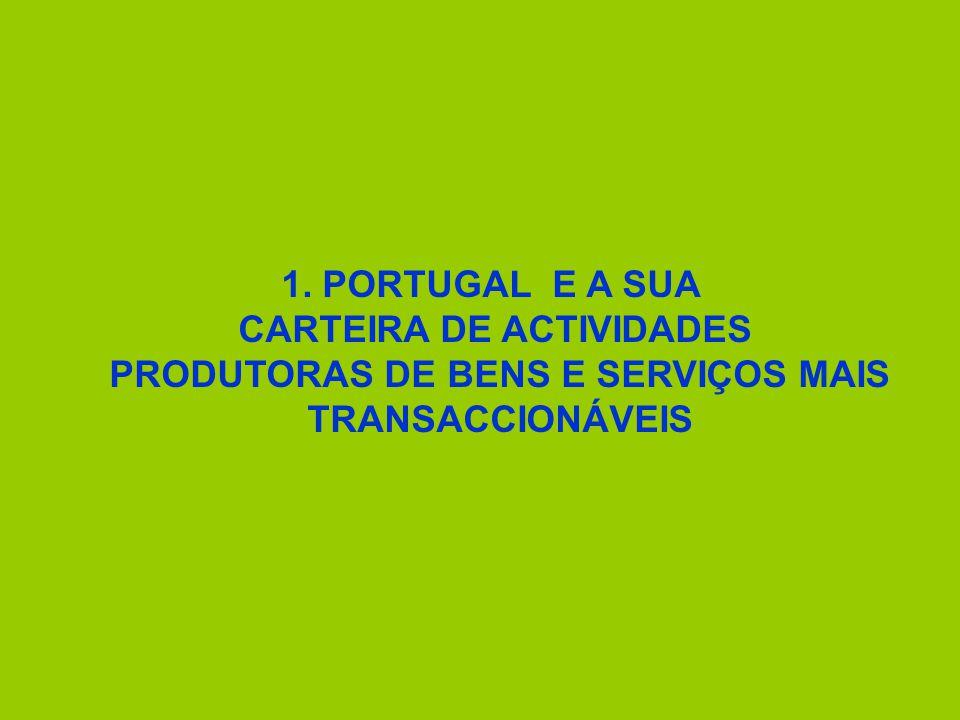 1. PORTUGAL E A SUA CARTEIRA DE ACTIVIDADES PRODUTORAS DE BENS E SERVIÇOS MAIS TRANSACCIONÁVEIS