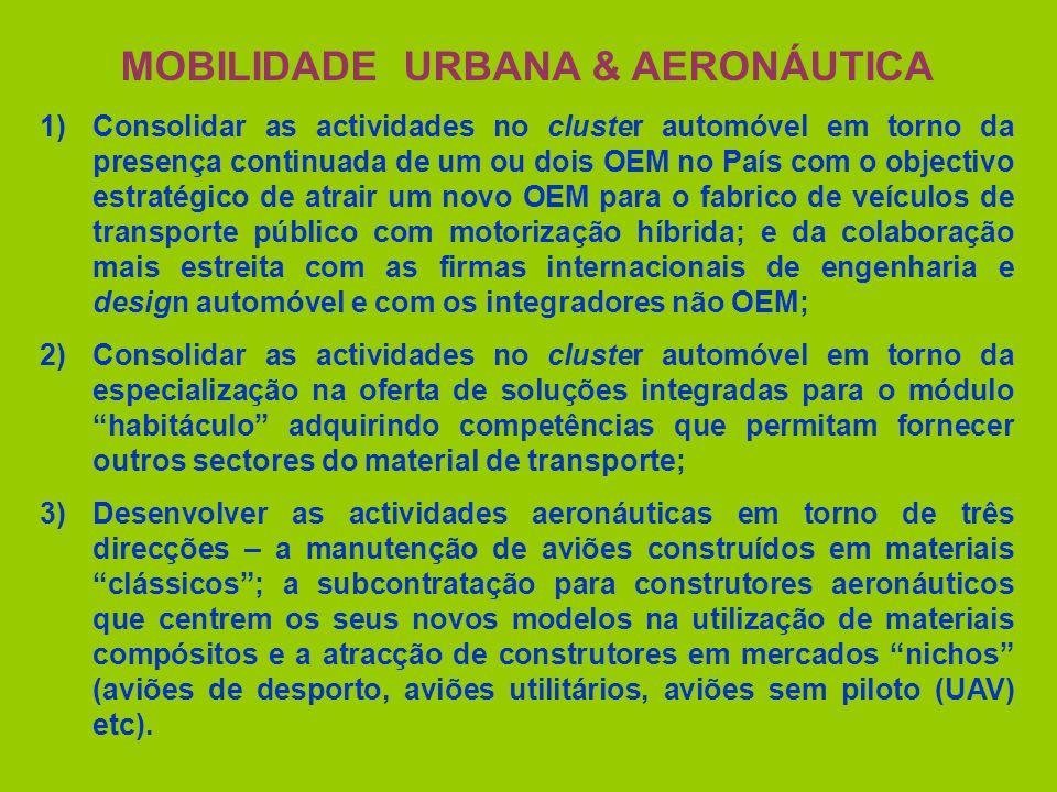 MOBILIDADE URBANA & AERONÁUTICA 1)Consolidar as actividades no cluster automóvel em torno da presença continuada de um ou dois OEM no País com o objec