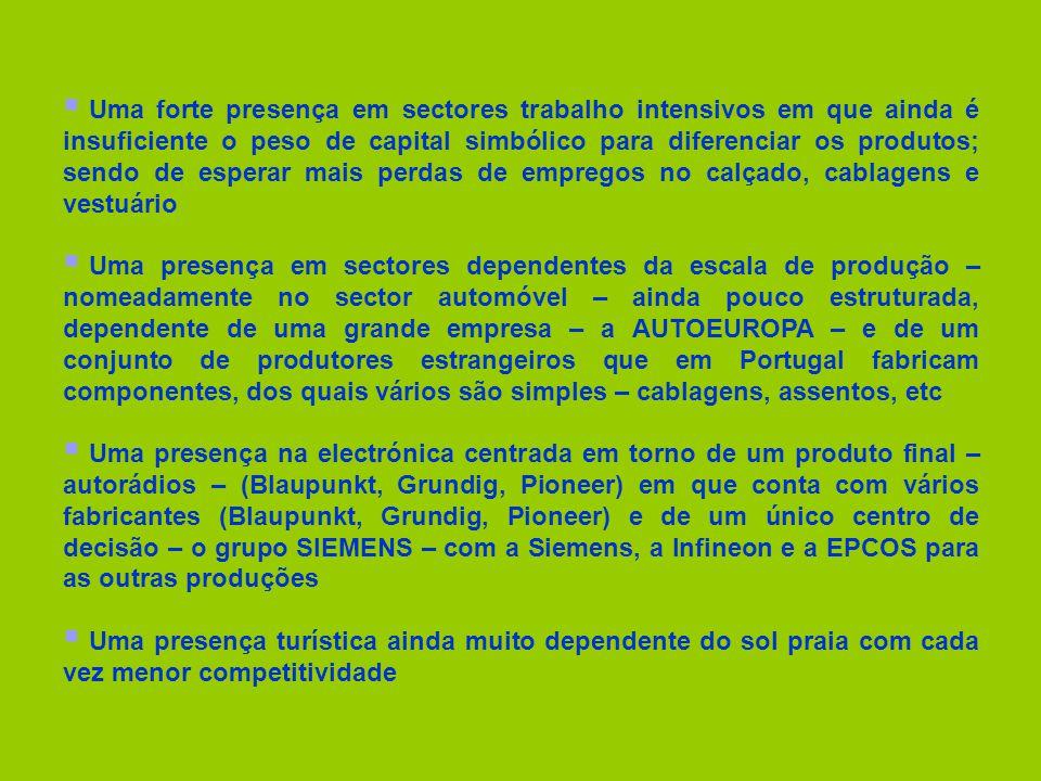 Uma forte presença em sectores trabalho intensivos em que ainda é insuficiente o peso de capital simbólico para diferenciar os produtos; sendo de esperar mais perdas de empregos no calçado, cablagens e vestuário Uma presença em sectores dependentes da escala de produção – nomeadamente no sector automóvel – ainda pouco estruturada, dependente de uma grande empresa – a AUTOEUROPA – e de um conjunto de produtores estrangeiros que em Portugal fabricam componentes, dos quais vários são simples – cablagens, assentos, etc Uma presença na electrónica centrada em torno de um produto final – autorádios – (Blaupunkt, Grundig, Pioneer) em que conta com vários fabricantes (Blaupunkt, Grundig, Pioneer) e de um único centro de decisão – o grupo SIEMENS – com a Siemens, a Infineon e a EPCOS para as outras produções Uma presença turística ainda muito dependente do sol praia com cada vez menor competitividade