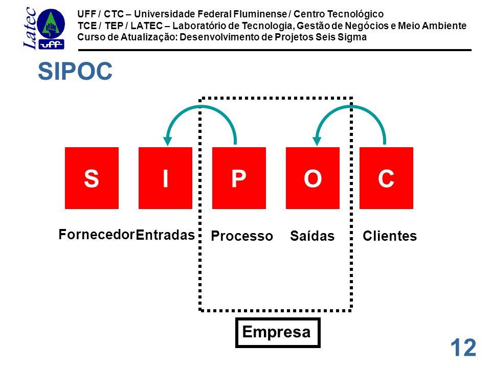 12 UFF / CTC – Universidade Federal Fluminense / Centro Tecnológico TCE / TEP / LATEC – Laboratório de Tecnologia, Gestão de Negócios e Meio Ambiente