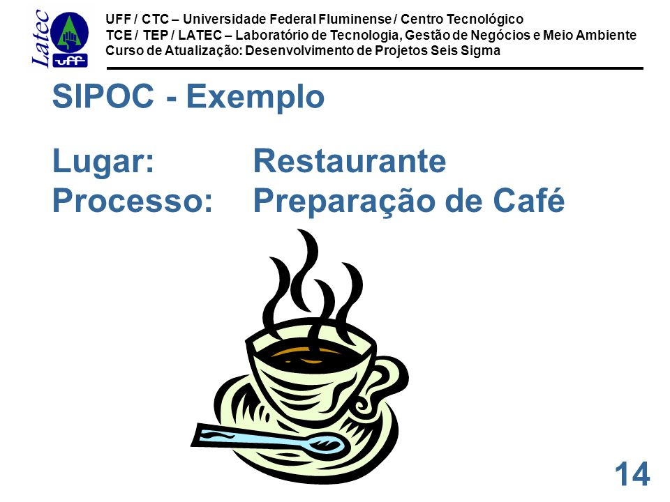 14 UFF / CTC – Universidade Federal Fluminense / Centro Tecnológico TCE / TEP / LATEC – Laboratório de Tecnologia, Gestão de Negócios e Meio Ambiente Curso de Atualização: Desenvolvimento de Projetos Seis Sigma SIPOC - Exemplo Lugar:Restaurante Processo:Preparação de Café