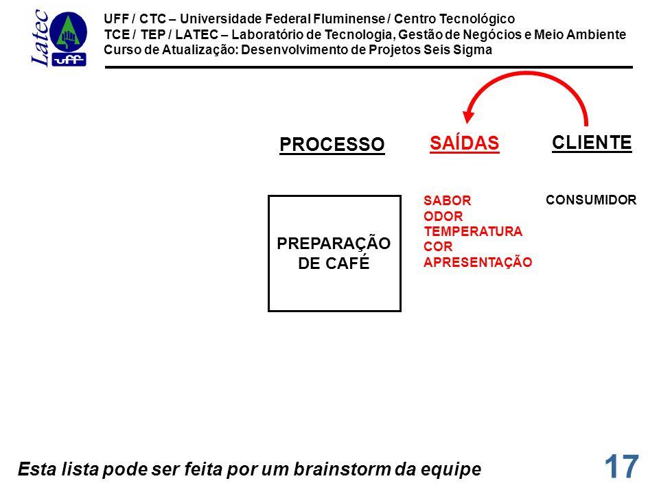 17 UFF / CTC – Universidade Federal Fluminense / Centro Tecnológico TCE / TEP / LATEC – Laboratório de Tecnologia, Gestão de Negócios e Meio Ambiente Curso de Atualização: Desenvolvimento de Projetos Seis Sigma SABOR ODOR TEMPERATURA COR APRESENTAÇÃO SAÍDAS CONSUMIDOR CLIENTE PREPARAÇÃO DE CAFÉ PROCESSO Esta lista pode ser feita por um brainstorm da equipe