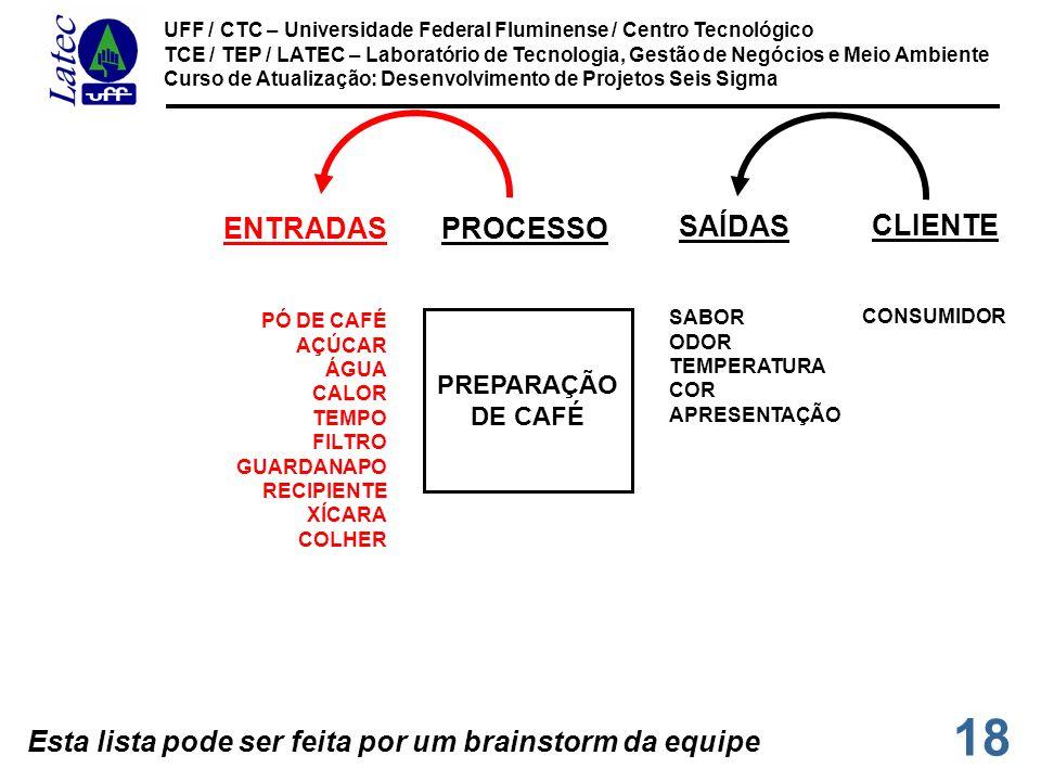 18 UFF / CTC – Universidade Federal Fluminense / Centro Tecnológico TCE / TEP / LATEC – Laboratório de Tecnologia, Gestão de Negócios e Meio Ambiente