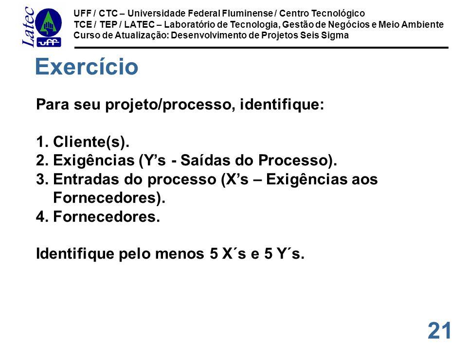 21 UFF / CTC – Universidade Federal Fluminense / Centro Tecnológico TCE / TEP / LATEC – Laboratório de Tecnologia, Gestão de Negócios e Meio Ambiente Curso de Atualização: Desenvolvimento de Projetos Seis Sigma Exercício Para seu projeto/processo, identifique: 1.