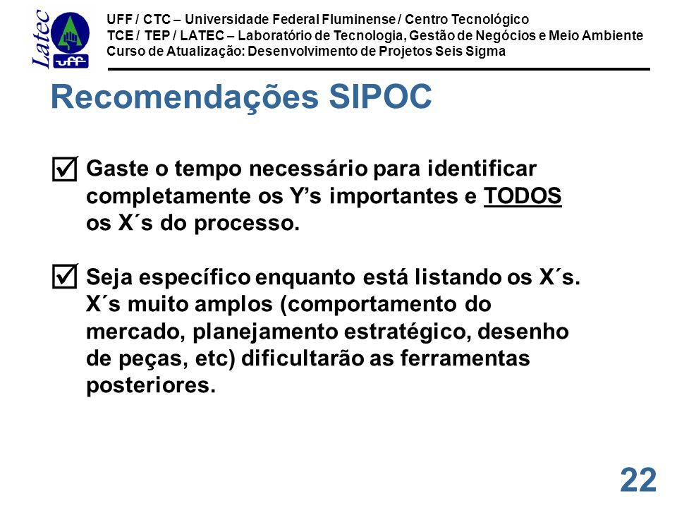 22 UFF / CTC – Universidade Federal Fluminense / Centro Tecnológico TCE / TEP / LATEC – Laboratório de Tecnologia, Gestão de Negócios e Meio Ambiente