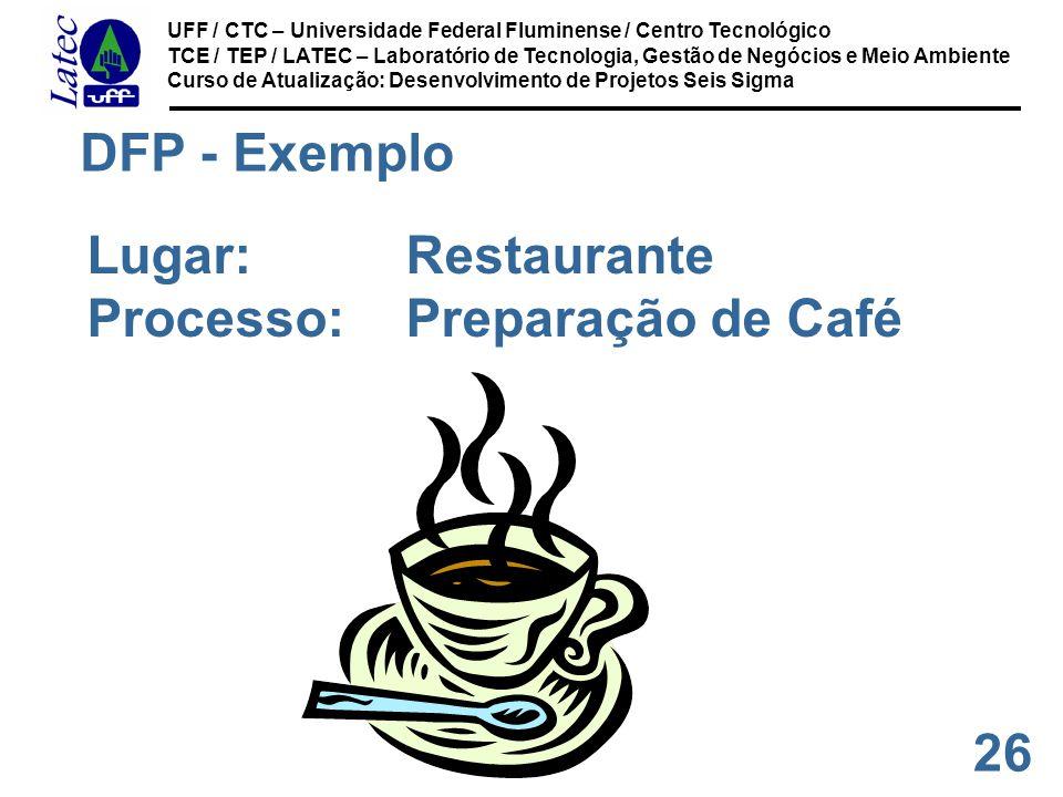 26 UFF / CTC – Universidade Federal Fluminense / Centro Tecnológico TCE / TEP / LATEC – Laboratório de Tecnologia, Gestão de Negócios e Meio Ambiente